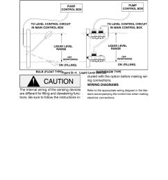 rupp wiring diagram page 3 wiring diagram and schematics old rupp snowmobiles 1970 rupp 440 ignition wiring schematic [ 954 x 1235 Pixel ]