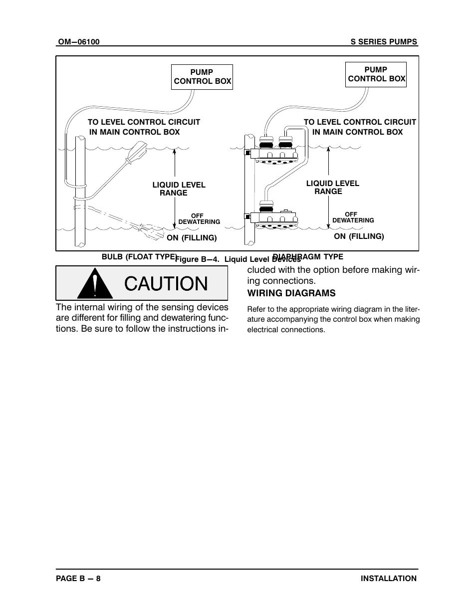 medium resolution of rupp wiring diagram page 3 wiring diagram and schematics old rupp snowmobiles 1970 rupp 440 ignition wiring schematic