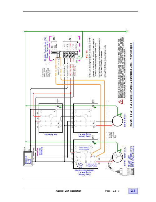 small resolution of line w single lsu cu interface schematic 7 control unit installation page 2 3 7 franklin fueling systems ts lld installation manual user manual