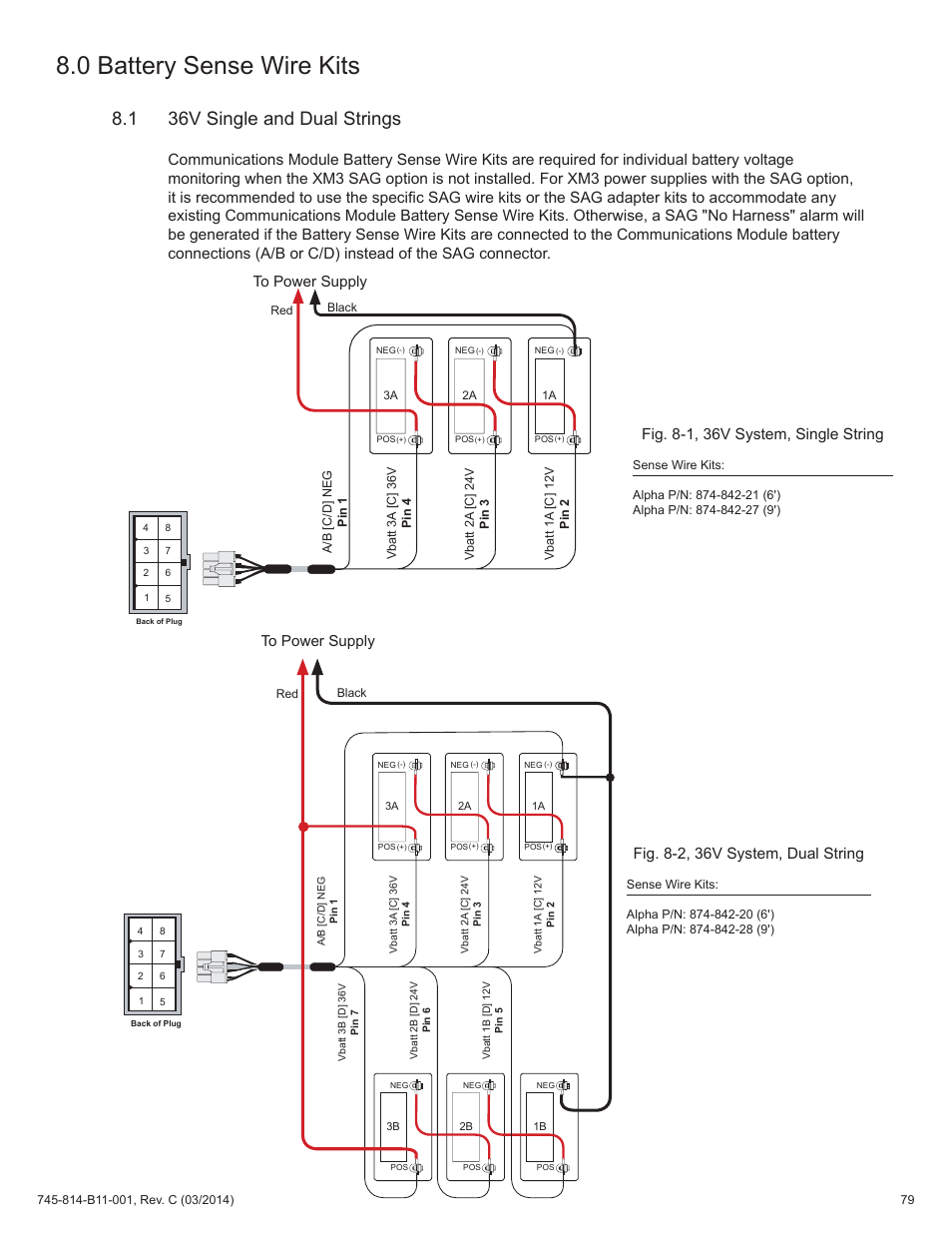 hight resolution of 8 1 36v system single string alpha technologies dsm3 for xm3 technical manual user manual page 79 106