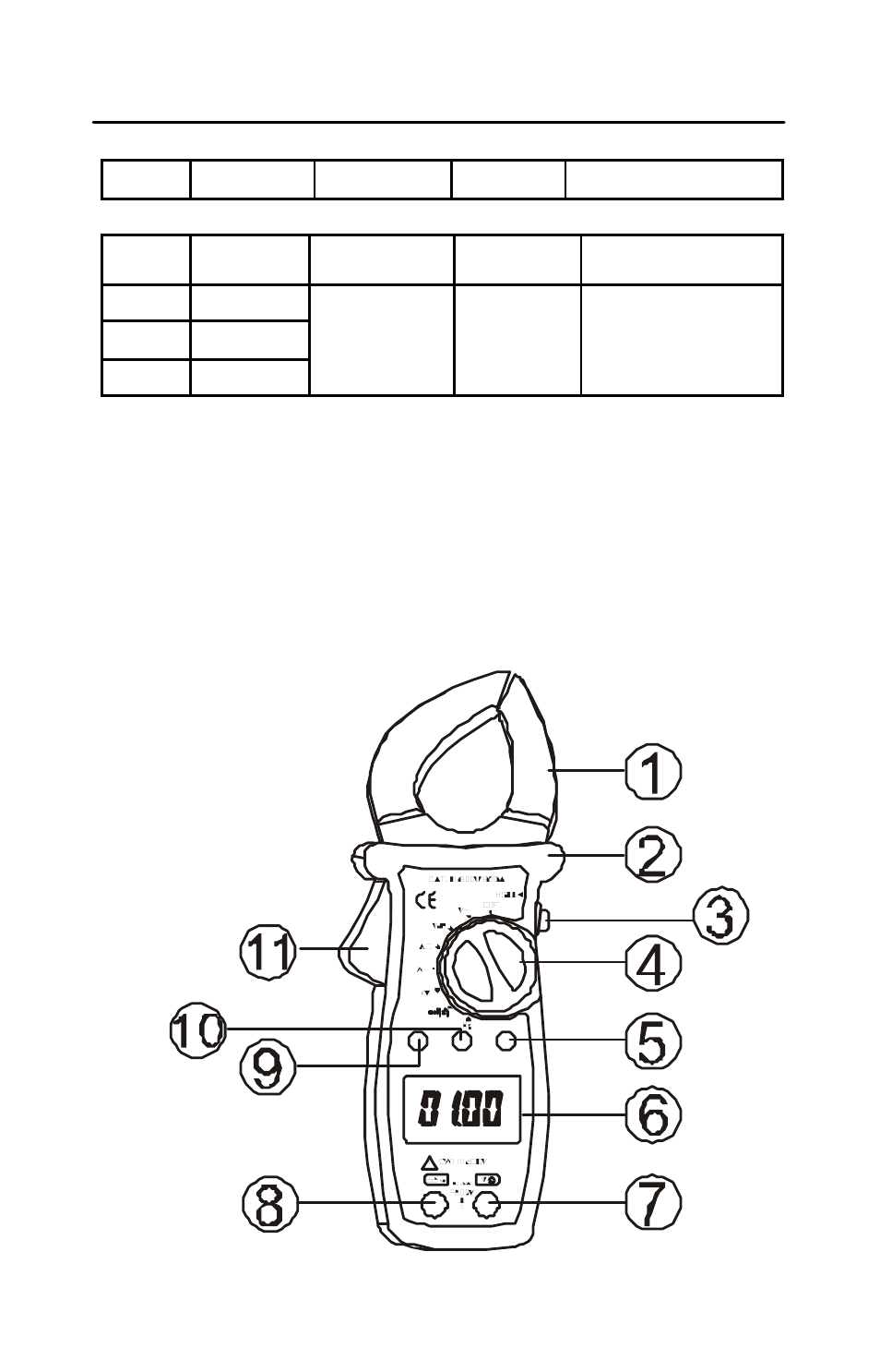 Instrument description (fig.1), 325 en-6, Frequency test
