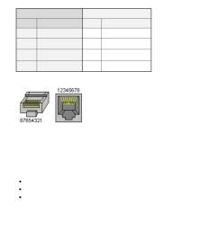 ethernet wiring diagram tx rx basic electronics wiring diagram ethernet wiring diagram tx rx [ 954 x 1349 Pixel ]