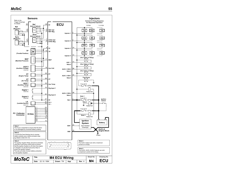 30 Pin Wiring Diagram Ec Mot Motec 55 M4 Ecu Wiring Motec M8 User Manual