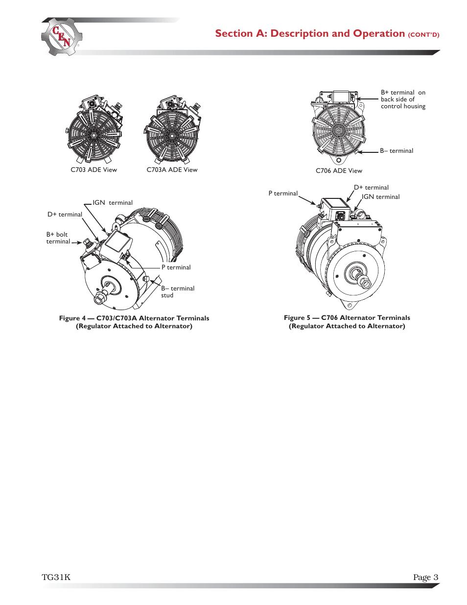 C.E. Niehoff & Co. C703/C703A & C706 Troubleshooting