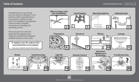 Hunter fairhaven ceiling fan installation manual