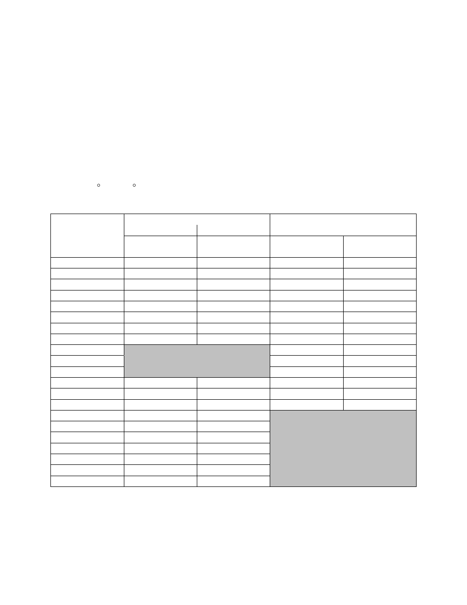 hight resolution of table electric and gas heating capacities aaon user manual page png 954x1235 aaon air makeup units