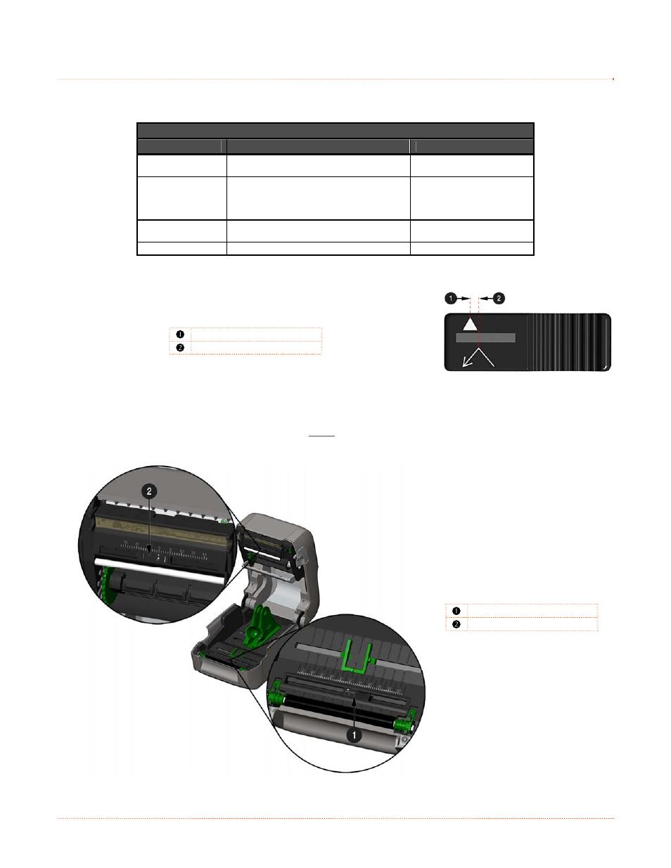Datamax-O'Neil E-Class Mark III Operator's Manual User