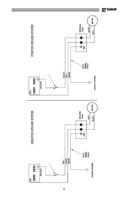 small resolution of national pump wiring diagram wiring diagram paper national pump wiring diagram