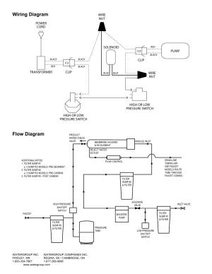 Wiring diagram, Flow diagram | Hydrotech EBP75TFC3SF