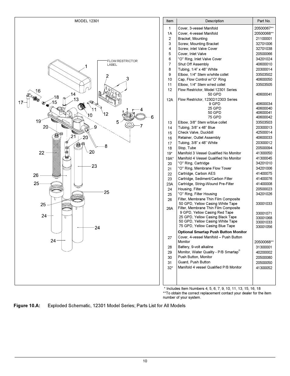 Hydrotech 12301_12302_12303 Series ADVANCED REVERSE