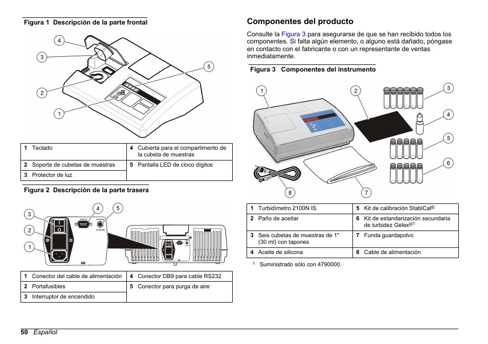 Hach 2100p manual