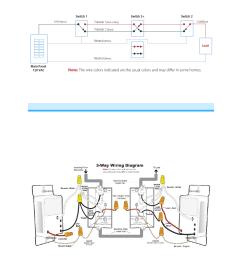 using togglelinc in virtual multi way circuits insteon togglelinc dimmer 2466dw manual [ 954 x 1235 Pixel ]