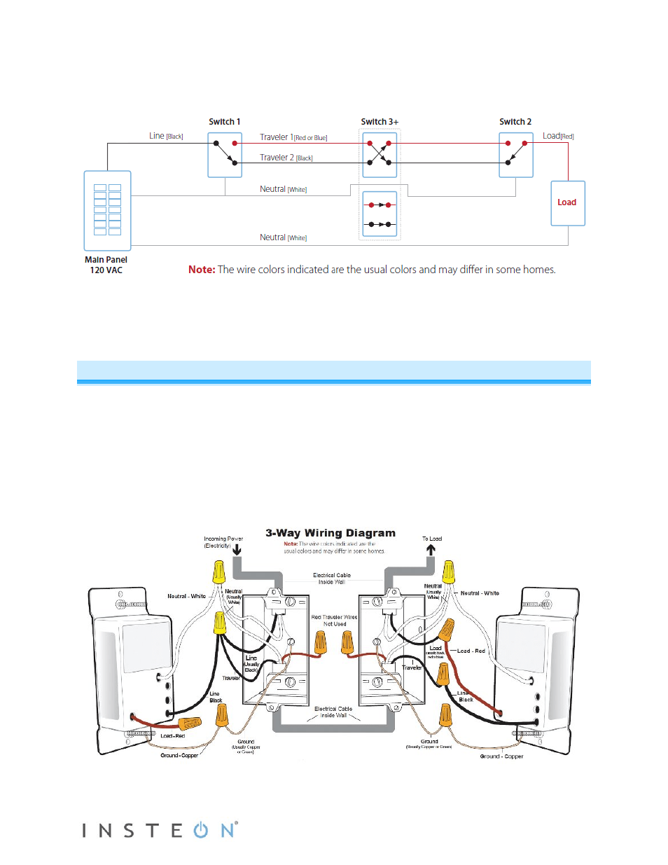 hight resolution of using togglelinc in virtual multi way circuits insteon togglelinc dimmer 2466dw manual