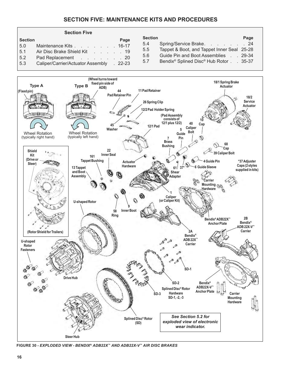 Ken Tool Bendix ADB22X-V Air Disc Brakes User Manual