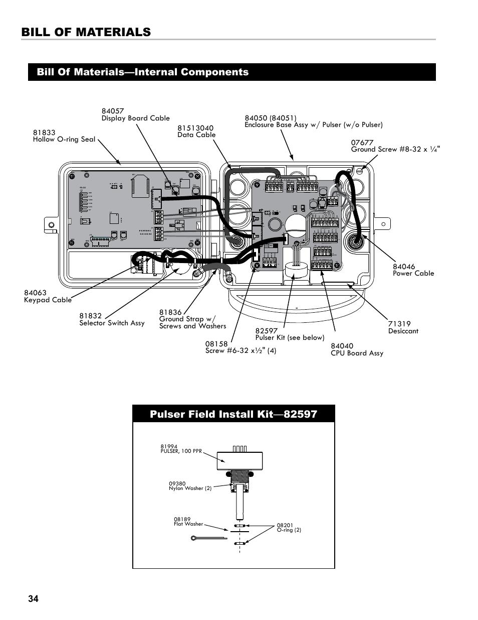 Bill of materials, Bill of materials—internal components
