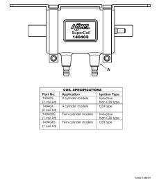 accel super coil wiring diagram cdi wiring diagram accel super coil wiring diagram [ 954 x 1235 Pixel ]