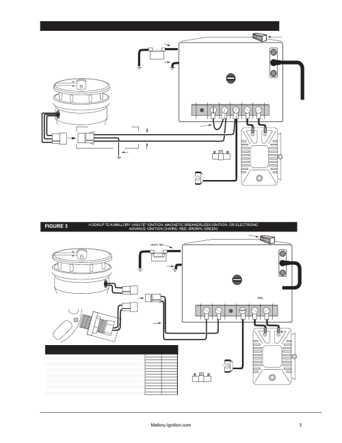 small resolution of mallory hyfire ignition wiring diagram detailed schematics diagram rh antonartgallery com
