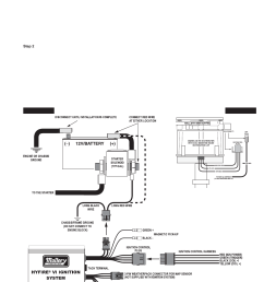 basic wiring procedure mallory ignition mallory hyfire vi series warn winch wiring diagram basic wiring procedure [ 954 x 1235 Pixel ]