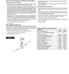 mallory hyfire iv electrical wiring diagram symbols on distributor ignition wiring diagram msd ignition  [ 954 x 1235 Pixel ]