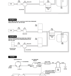 figure 2b figure 2c figure 2d mallory ignition mallory comp pump series 110 and 140 electric fuel pumps 4110 4150 user manual page 3 4 [ 954 x 1235 Pixel ]