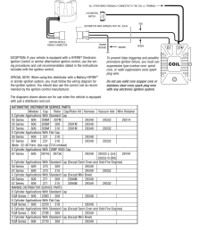 wrg 7488 mallory 9000 wiring diagrammallory ignition mallory magnetic breakerless distributor 609 user manual page [ 954 x 1235 Pixel ]