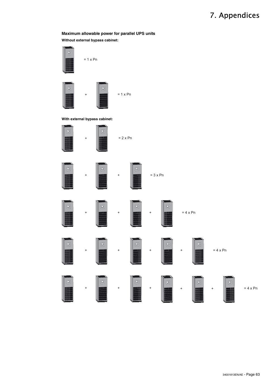Maximum allowable power for parallel ups units, Appendices
