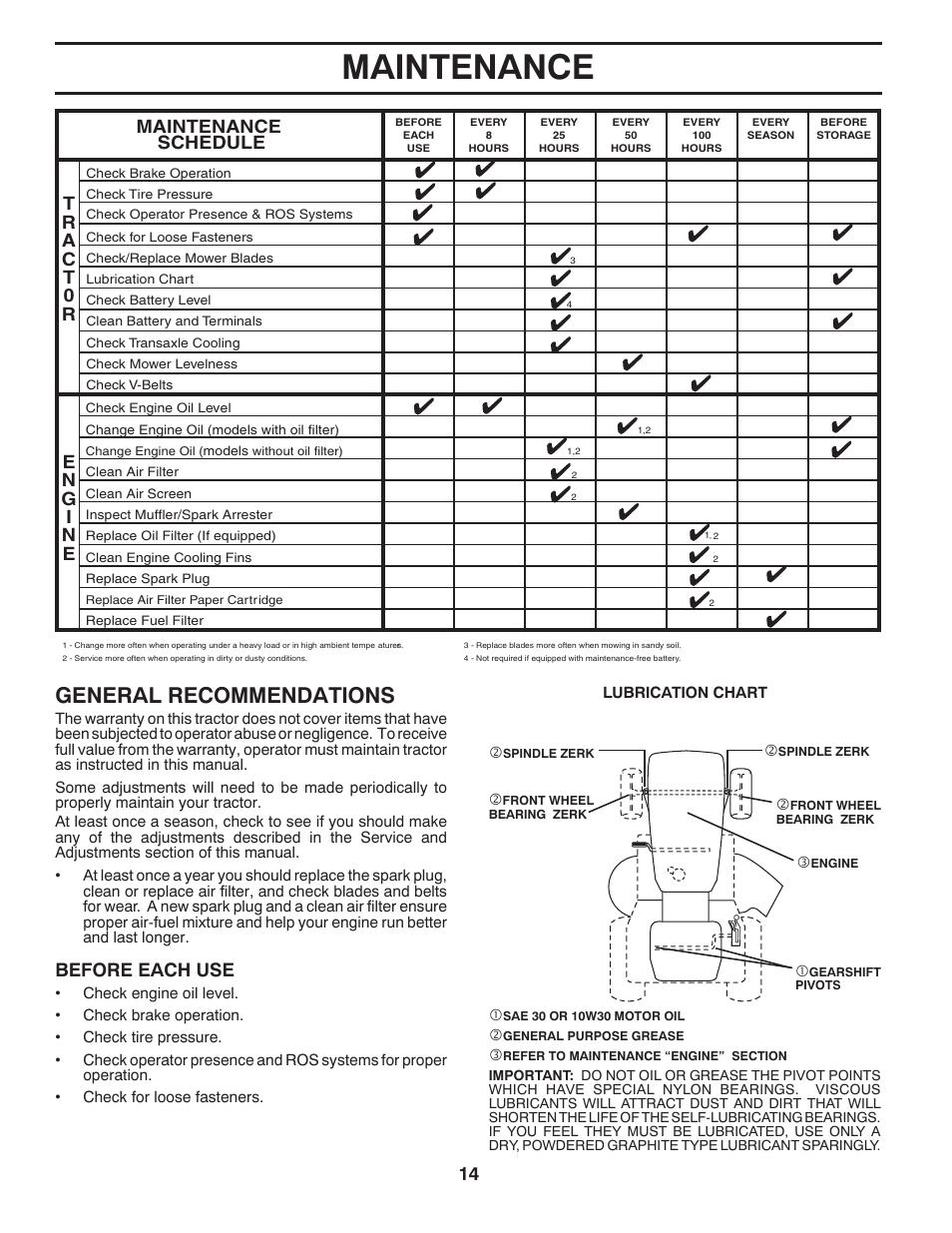 Maintenance, General recommendations, Maintenance schedule