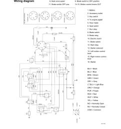 craftsman rider mower wiring diagram craftsman mower bolens lawn tractor wiring diagram poulan pro lawn mower diagram [ 954 x 1235 Pixel ]
