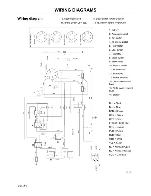 small resolution of craftsman rider mower wiring diagram craftsman mower bolens lawn tractor wiring diagram poulan pro lawn mower diagram