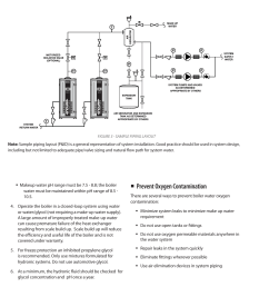installation prevent oxygen contamination fulton endura edr condensing hydronic boiler user manual page 14 68 [ 954 x 1235 Pixel ]
