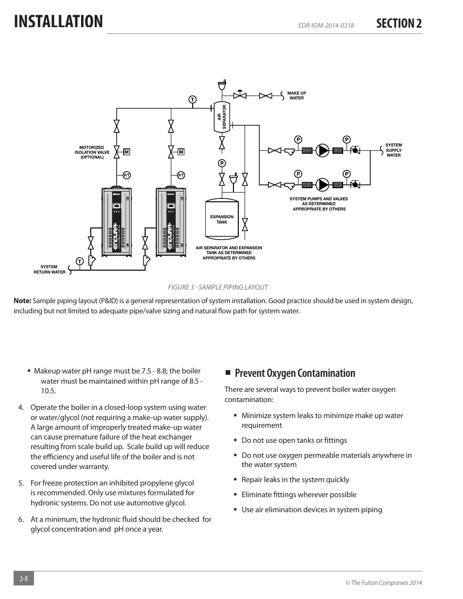 hight resolution of installation prevent oxygen contamination fulton endura edr condensing hydronic boiler user manual page 14 68