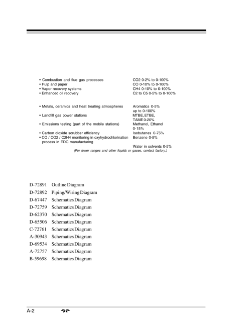 small resolution of 7320 specifications drawing list teledyne 7320 ndir analyzer user manual page 82 85