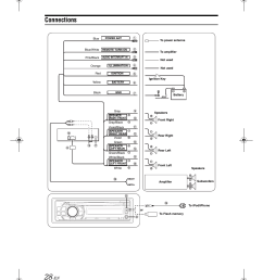 alpine cde 102 wiring diagram simple wiring diagram schema rh 69 lodge finder de alpine head [ 954 x 1270 Pixel ]