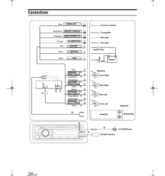 exelent alpine cde 102 wire diagram embellishment electrical [ 954 x 1270 Pixel ]