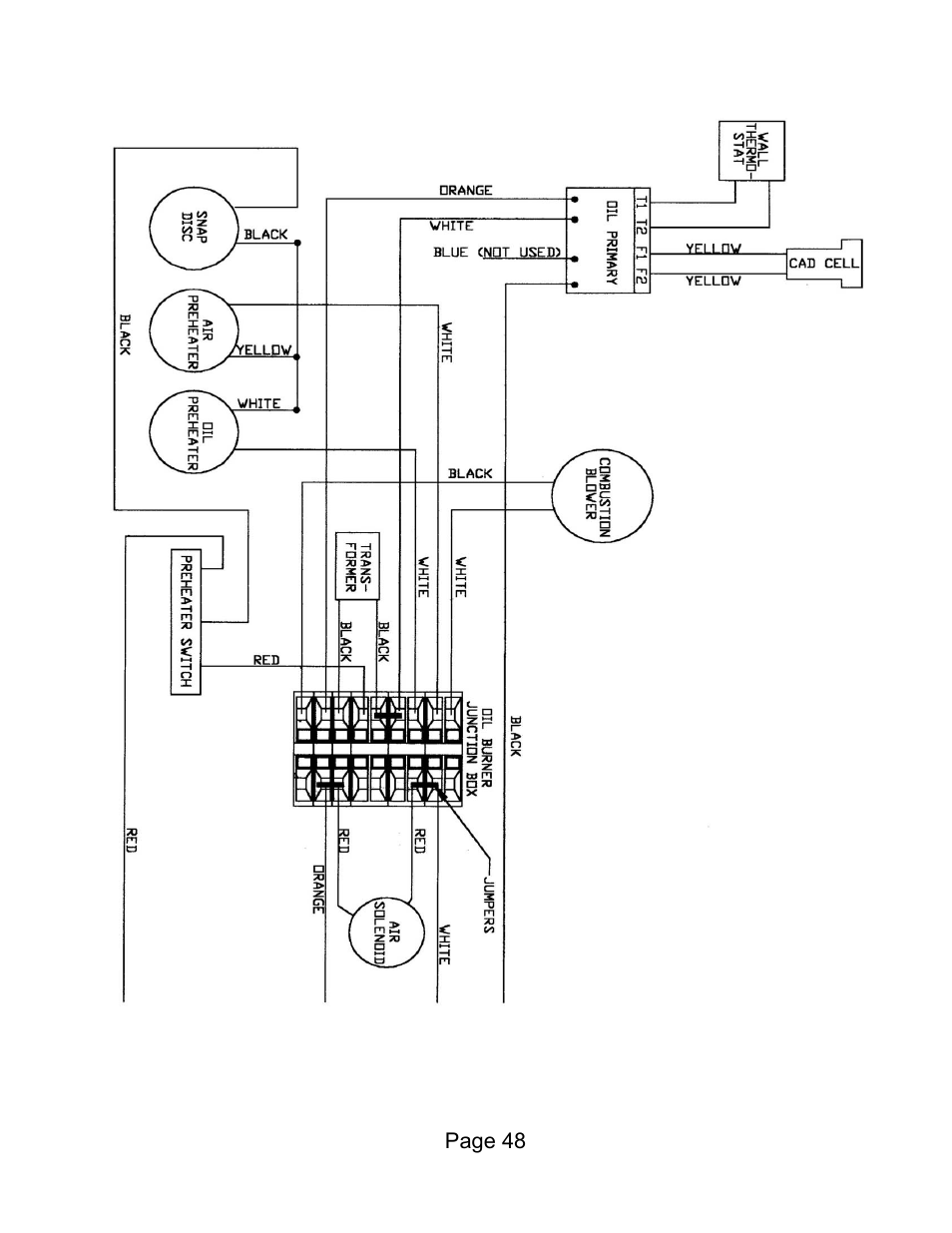medium resolution of wiring diagram for omni waste oil heater wiring diagram files reznor 235 waste oil heater wiring diagram waste oil wiring diagram