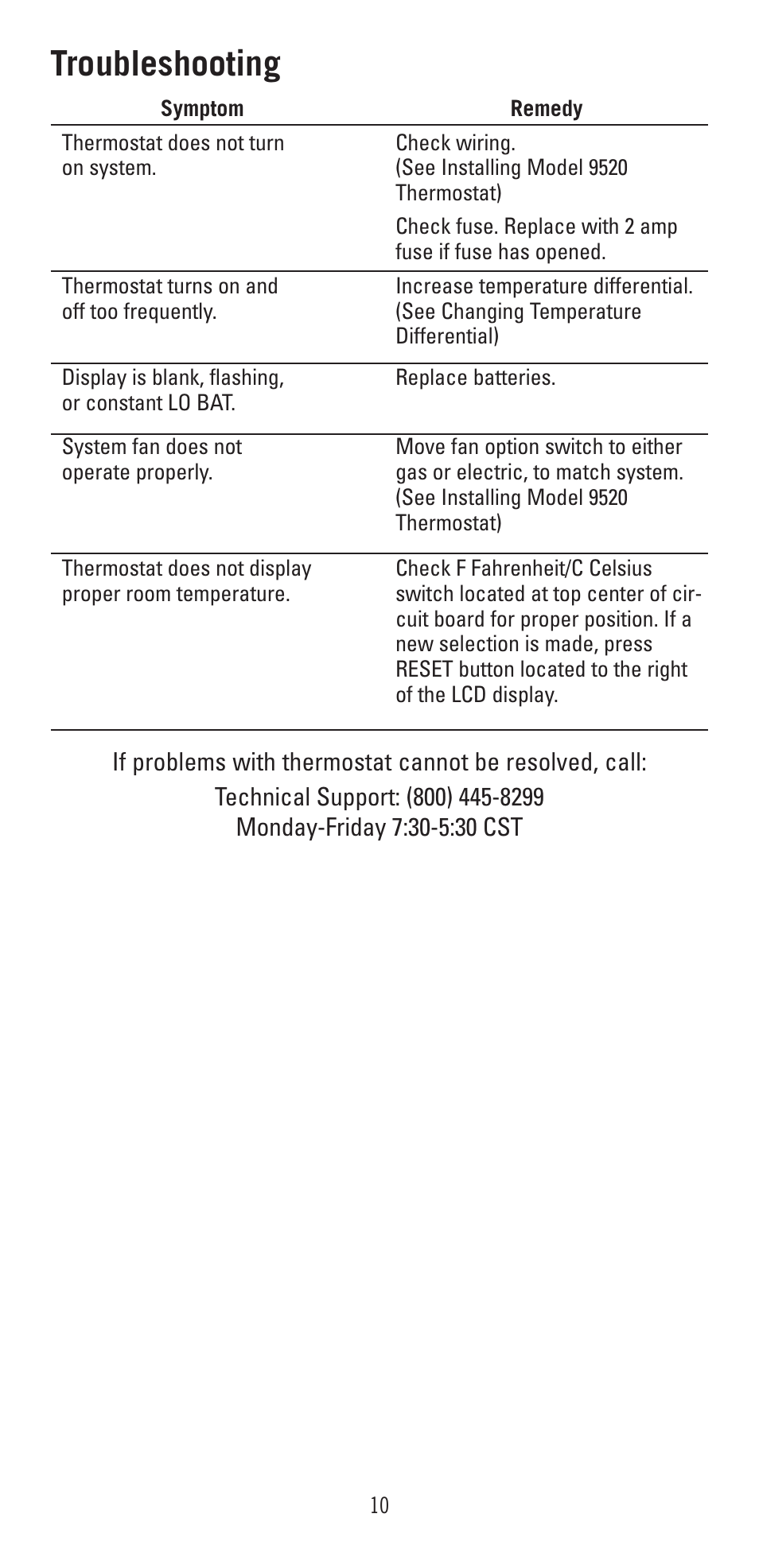 medium resolution of troubleshooting robertshaw 9520 user manual
