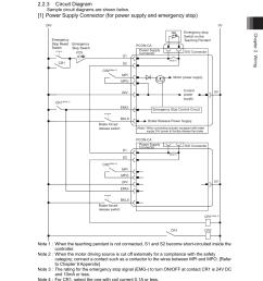 pcon ca cfa power con 3 circuit diagram iai america pcon ca user manual page 61 296 [ 954 x 1350 Pixel ]