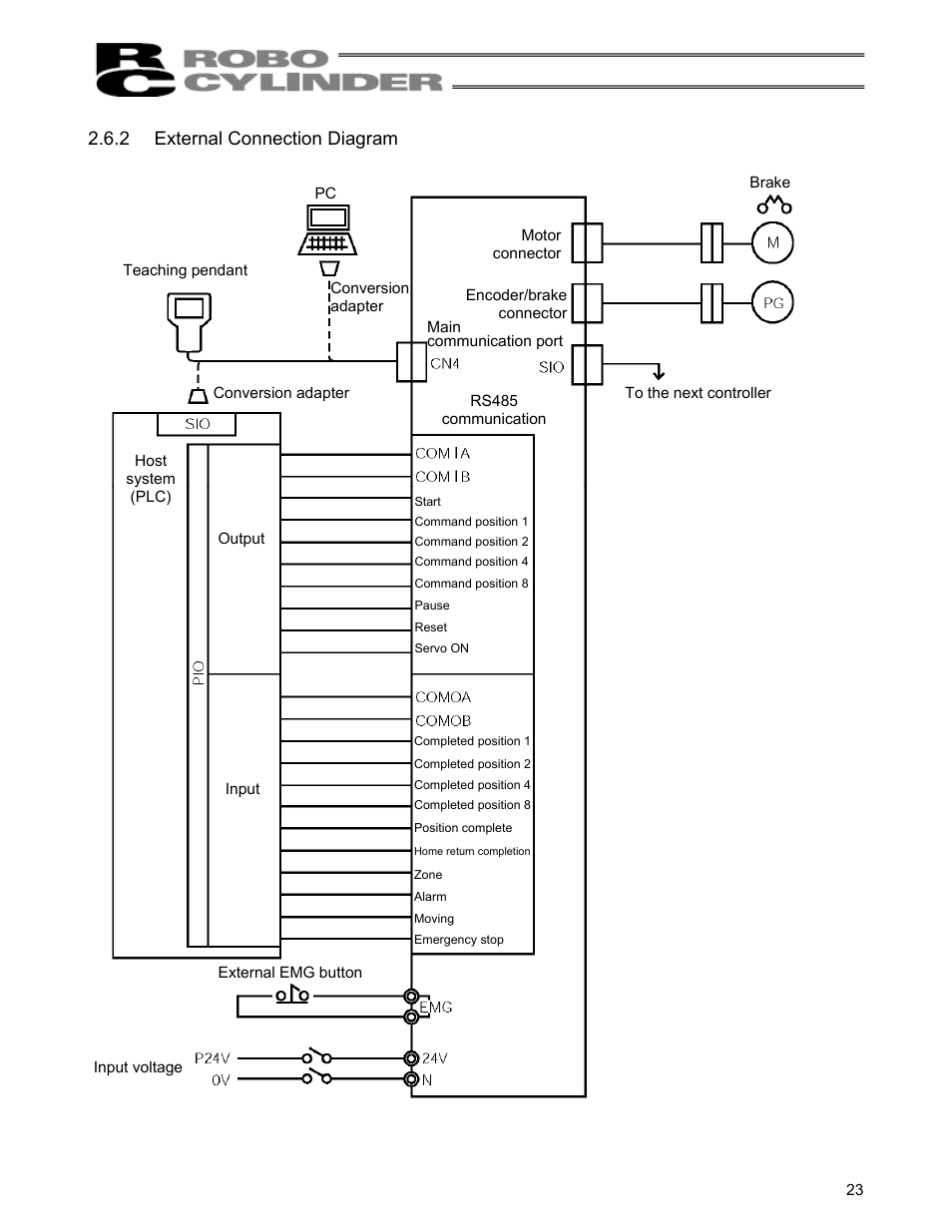 2 external connection diagram, External connection diagram