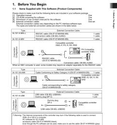 cb diagram st wiring e1mw050 before you begin iai america ia 101 x usbmw user manual page 23before you begin iai [ 954 x 1235 Pixel ]