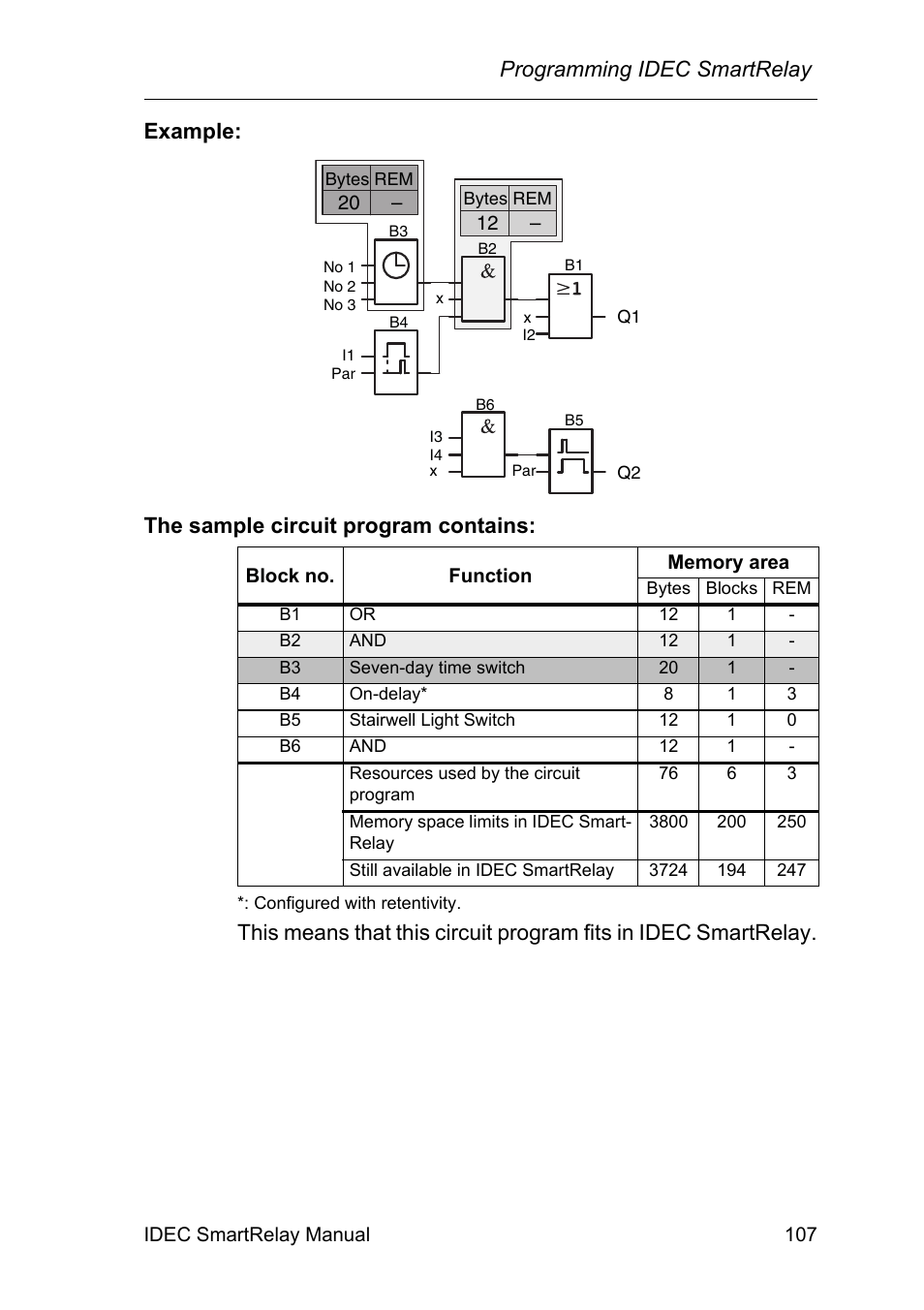 hight resolution of programming idec smartrelay example the sample circuit program contains idec fl1e smartrelay user manual page 121 356