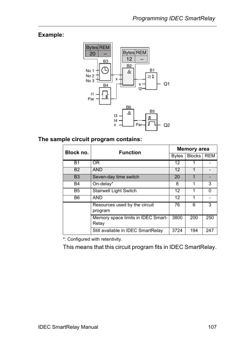 small resolution of programming idec smartrelay example the sample circuit program contains idec fl1e smartrelay user manual page 121 356