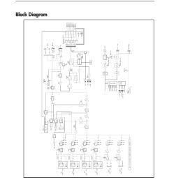 cd player block diagram [ 954 x 1235 Pixel ]