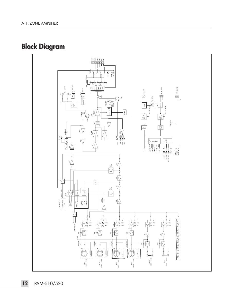 medium resolution of cd player block diagram