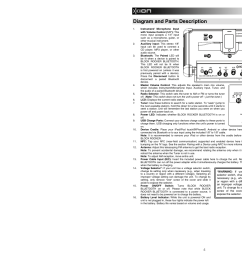 diagram and parts description ion audio block rocker bluetooth ipa56c user manual page 4 [ 1235 x 954 Pixel ]