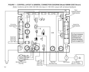 KB Electronics KBMM225D User Manual | Page 10  32 | Also for: KBMM225, KBMM125