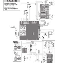 wiring diagrams standard control box attach to outlet liftmaster professional wiring diagram liftmaster wiring diagram [ 954 x 1235 Pixel ]