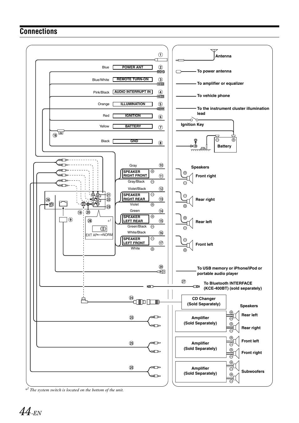 ALPINE IDA-X303 MANUAL PDF