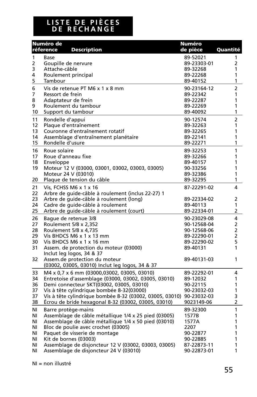 medium resolution of superwinch c1000 motor cover remote 453 kgs 12v user manual
