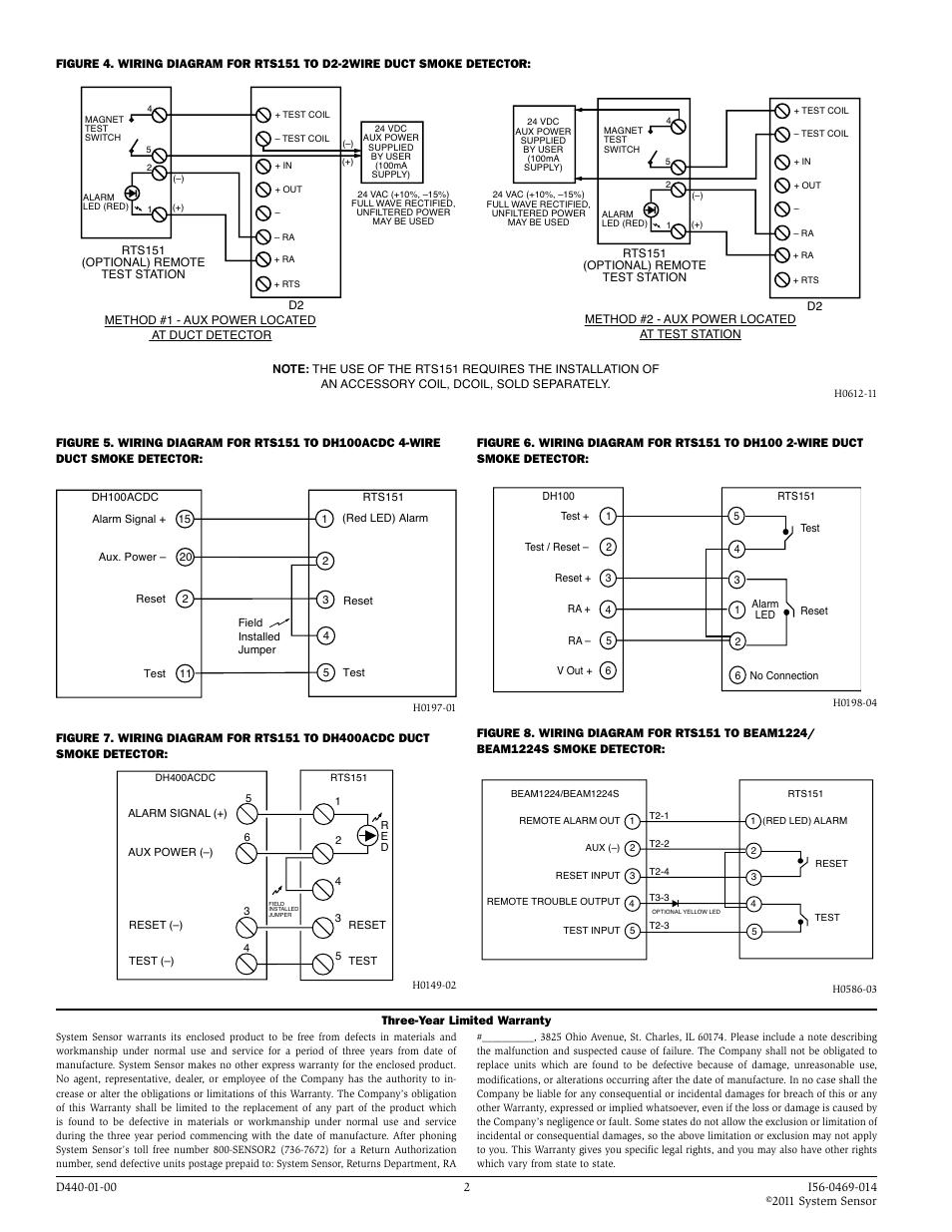 medium resolution of system sensor rts151 user manual page 2 2 inovonics wiring diagram system sensor wiring diagram
