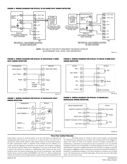 small resolution of system sensor rts151 user manual page 2 2 inovonics wiring diagram system sensor wiring diagram